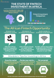 The State of Fintech Investment in Africa